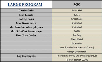 Compare Preferred Contractors PCIC Program