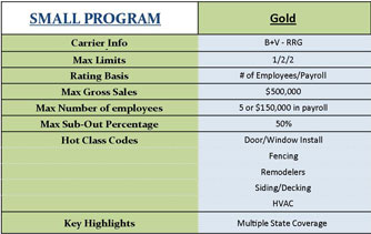 Compare Compare Preferred Contractors Gold Program