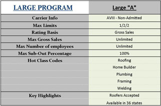 Compare Preferred Contractors Large A-Rated Program