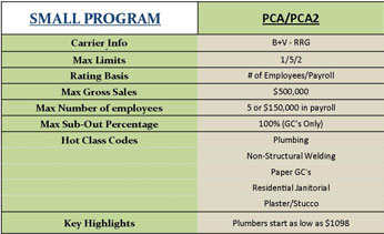 Compare Preferred Contractors Insurance Program